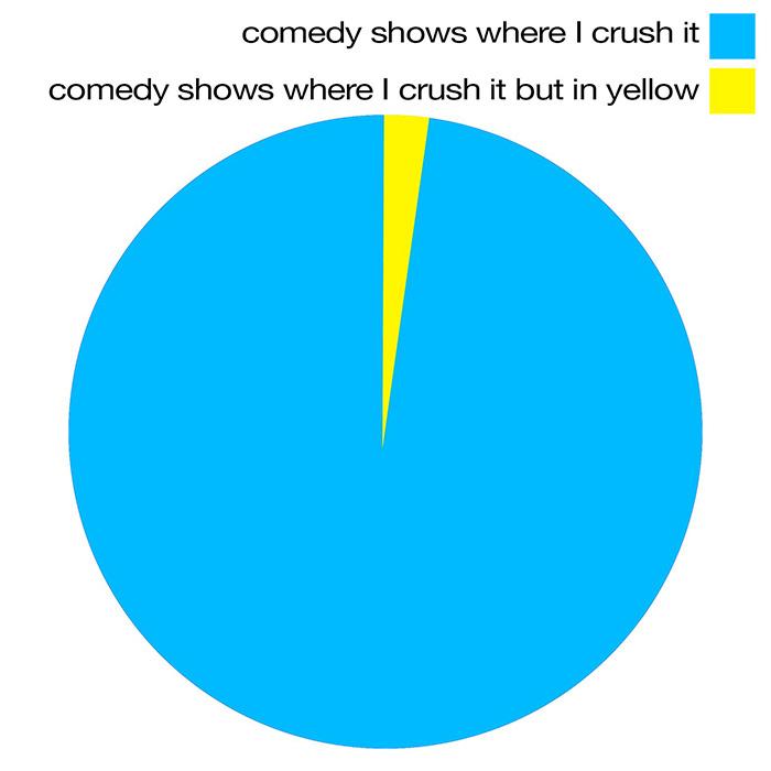 Sydney Comedy Festival 2019